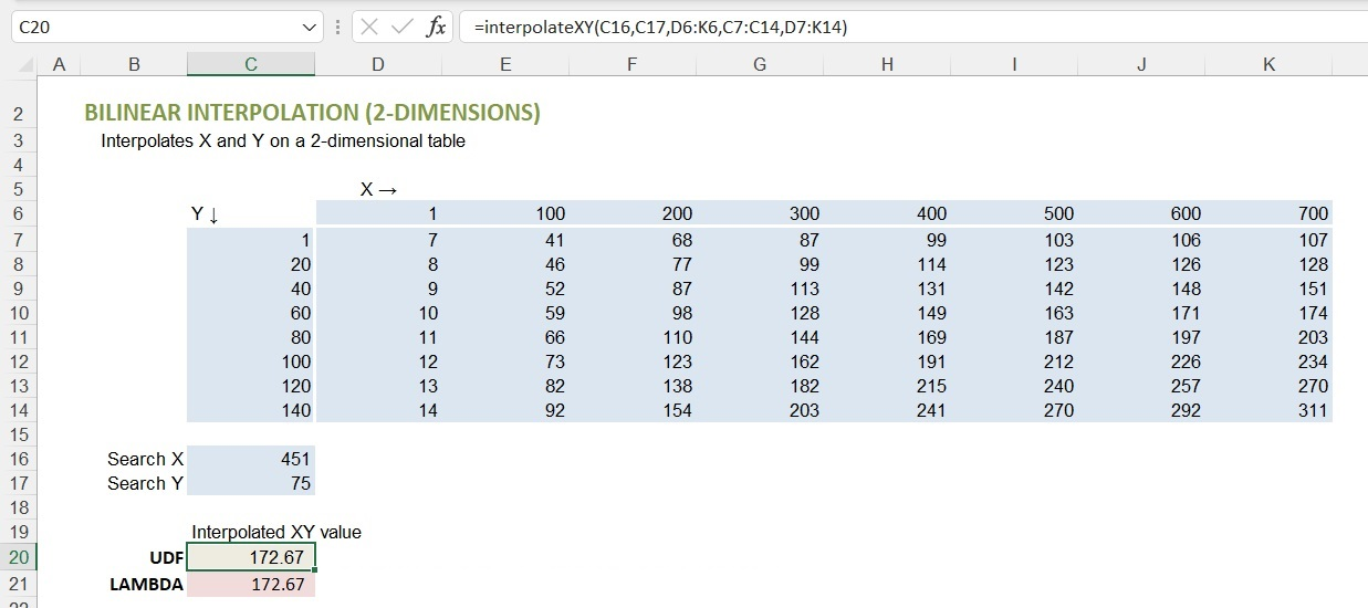 MS Excel VBA - Bilinear interpolation function